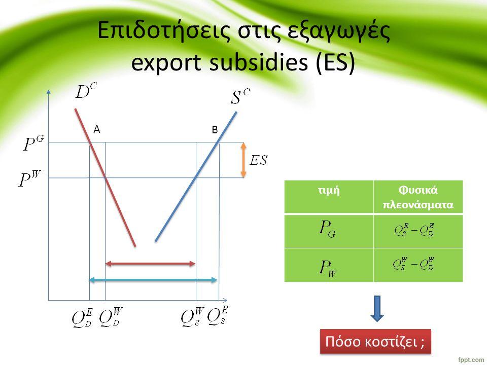 Επιδοτήσεις στις εξαγωγές export subsidies (ES) A B τιμήΦυσικά πλεονάσματα Πόσο κοστίζει ;