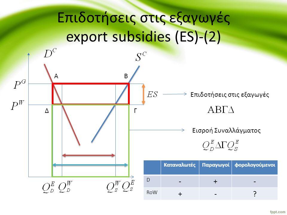 Επιδοτήσεις στις εξαγωγές export subsidies (ES)-(2) A B ΓΔ Εισροή Συναλλάγματος Επιδοτήσεις στις εξαγωγές ΚαταναλωτέςΠαραγωγοίφορολογούμενοι D -+- RoW +-