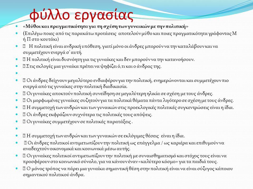 φύλλο εργασίας «Μύθοι και πραγματικότητα για τη σχέση των γυναικών με την πολιτική» (Επιλέγω ποιες από τις παρακάτω προτάσεις αποτελούν μύθο και ποιες