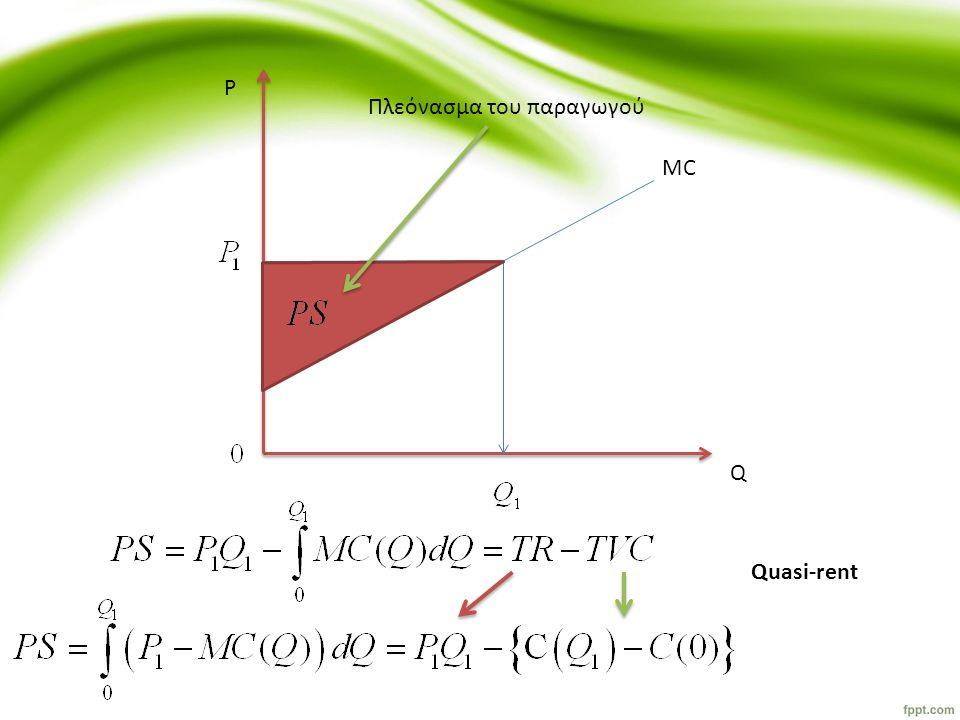 MC Q P Πλεόνασμα του παραγωγού Quasi-rent