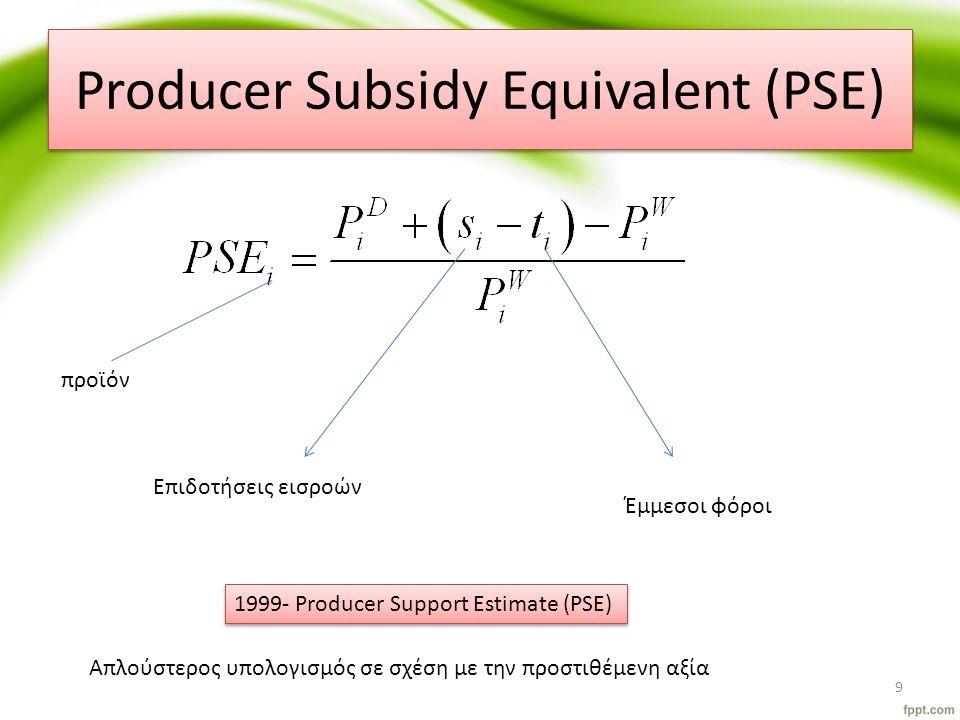 Producer Subsidy Equivalent (PSE) Επιδοτήσεις εισροών Έμμεσοι φόροι Απλούστερος υπολογισμός σε σχέση με την προστιθέμενη αξία προϊόν 9 1999- Producer Support Estimate (PSE)