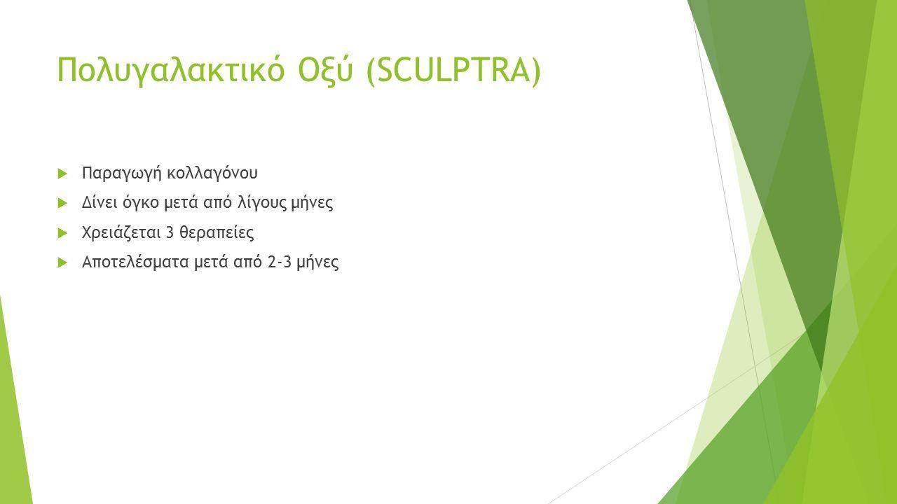 Πολυγαλακτικό Οξύ (SCULPTRA)  Παραγωγή κολλαγόνου  Δίνει όγκο μετά από λίγους μήνες  Χρειάζεται 3 θεραπείες  Αποτελέσματα μετά από 2-3 μήνες