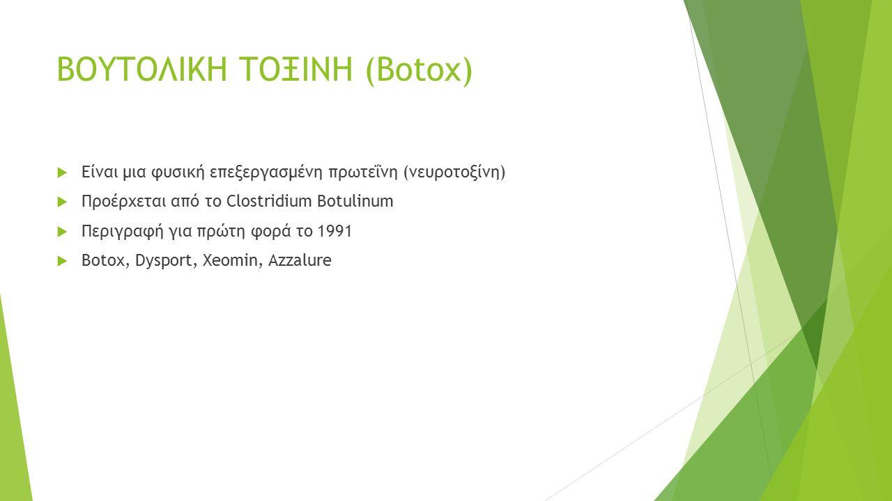 ΒΟΥΤΟΛΙΚΗ ΤΟΞΙΝΗ (Botox)  Είναι μια φυσική επεξεργασμένη πρωτεΐνη (νευροτοξίνη)  Προέρχεται από το Clostridium Botulinum  Περιγραφή για πρώτη φορά