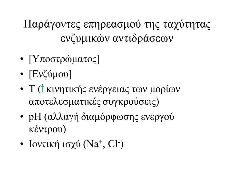 Παράγοντες επηρεασμού της ταχύτητας ενζυμικών αντιδράσεων [Υποστρώματος] [Ενζύμου] Τ ( κινητικής ενέργειας των μορίων αποτελεσματικές συγκρούσεις) pH