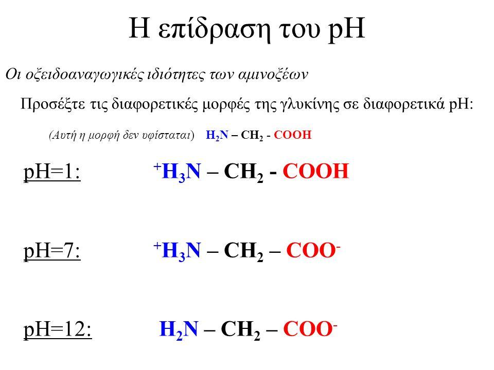 Η επίδραση του pH Οι οξειδοαναγωγικές ιδιότητες των αμινοξέων Προσέξτε τις διαφορετικές μορφές της γλυκίνης σε διαφορετικά pH: (Αυτή η μορφή δεν υφίστ