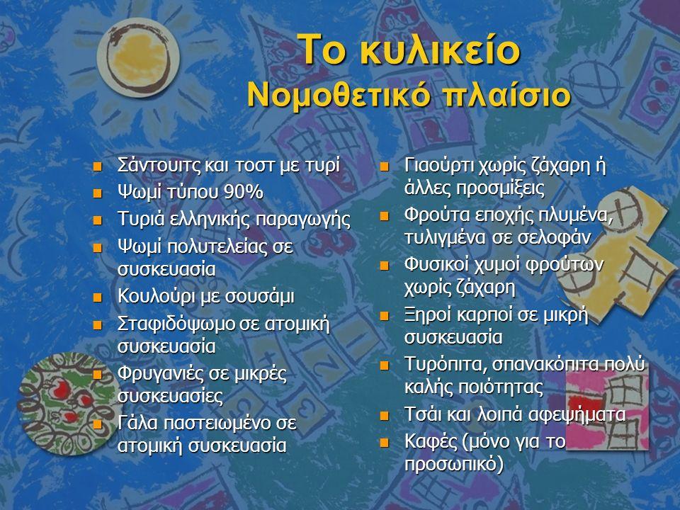 Το κυλικείο Νομοθετικό πλαίσιο n Σάντουιτς και τοστ με τυρί n Ψωμί τύπου 90% n Τυριά ελληνικής παραγωγής n Ψωμί πολυτελείας σε συσκευασία n Κουλούρι με σουσάμι n Σταφιδόψωμο σε ατομική συσκευασία n Φρυγανιές σε μικρές συσκευασίες n Γάλα παστειωμένο σε ατομική συσκευασία n Γιαούρτι χωρίς ζάχαρη ή άλλες προσμίξεις n Φρούτα εποχής πλυμένα, τυλιγμένα σε σελοφάν n Φυσικοί χυμοί φρούτων χωρίς ζάχαρη n Ξηροί καρποί σε μικρή συσκευασία n Τυρόπιτα, σπανακόπιτα πολύ καλής ποιότητας n Τσάι και λοιπά αφεψήματα n Καφές (μόνο για το προσωπικό)