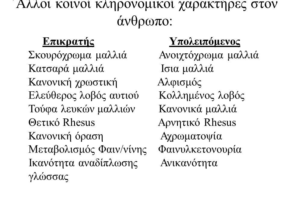 Αλφισμός: κληρονομείται όπως ακριβώς και η Μεσογ. αναιμία. Αα Χ Αα, κτλ.