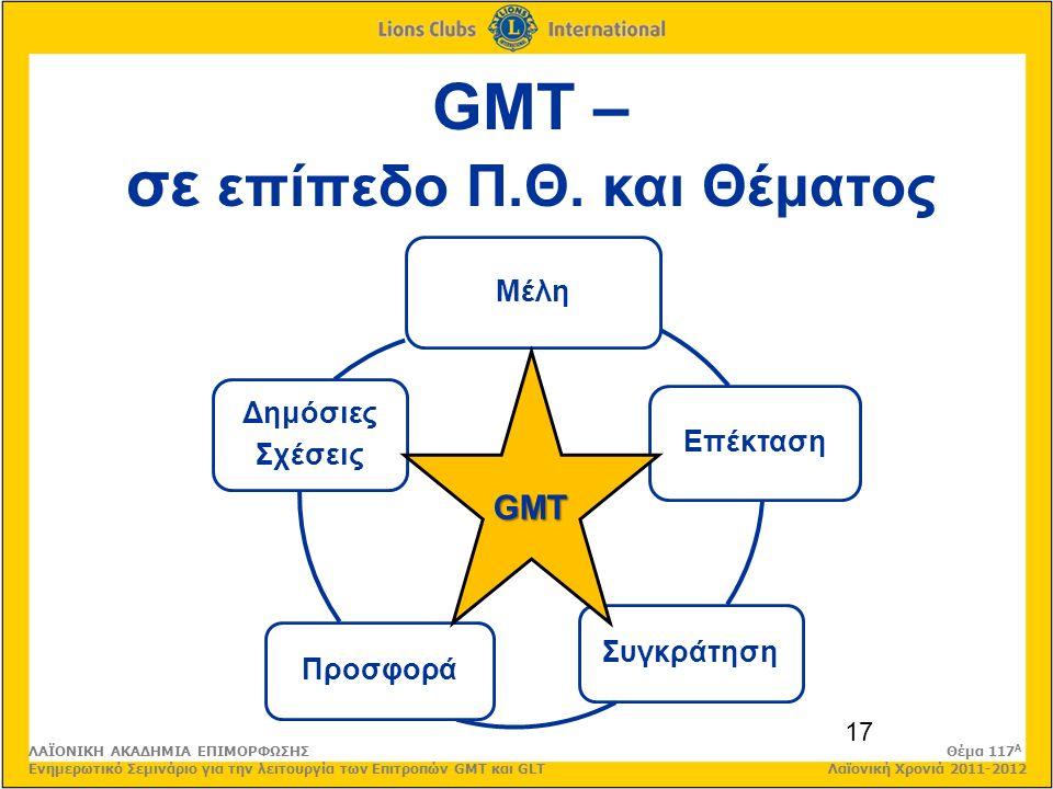 17 Μέλη Επέκταση ΣυγκράτησηΠροσφορά Δημόσιες Σχέσεις GMT GMT – σε επίπεδο Π.Θ.
