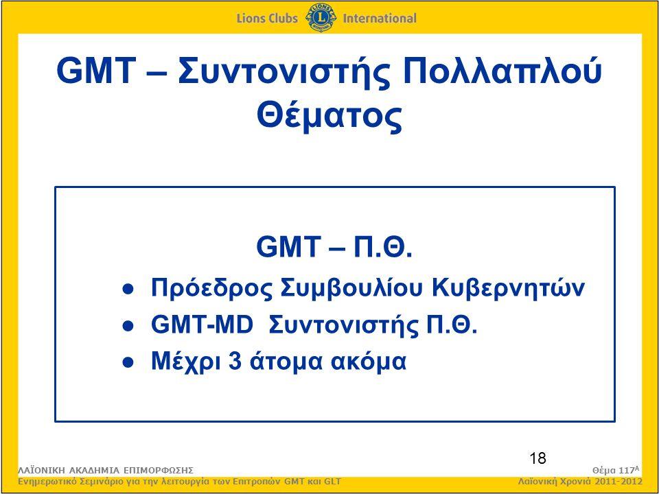 18 GMT – Συντονιστής Πολλαπλού Θέματος GMT – Π.Θ.