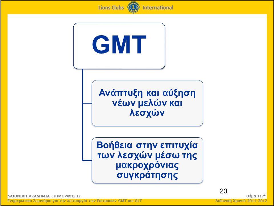 20 GMT Ανάπτυξη και αύξηση νέων μελών και λεσχών Βοήθεια στην επιτυχία των λεσχών μέσω της μακροχρόνιας συγκράτησης ΛΑΪΟΝΙΚΗ ΑΚΑΔΗΜΙΑ ΕΠΙΜΟΡΦΩΣΗΣ Θέμα 117 Α Ενημερωτικό Σεμινάριο για την λειτουργία των Επιτροπών GMT και GLT Λαϊονική Χρονιά 2011-2012