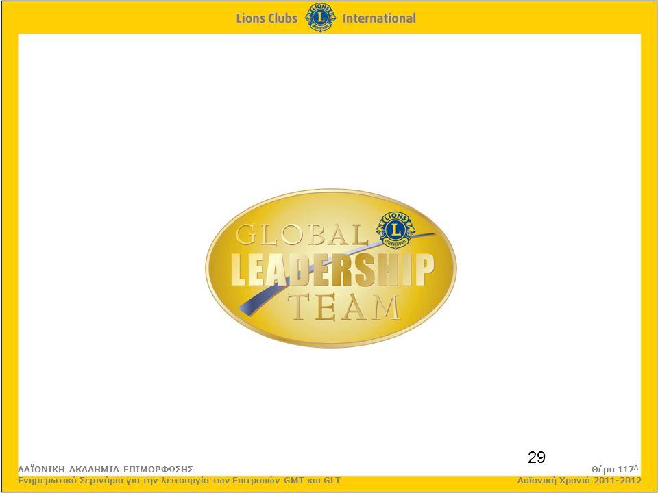 29 ΛΑΪΟΝΙΚΗ ΑΚΑΔΗΜΙΑ ΕΠΙΜΟΡΦΩΣΗΣ Θέμα 117 Α Ενημερωτικό Σεμινάριο για την λειτουργία των Επιτροπών GMT και GLT Λαϊονική Χρονιά 2011-2012