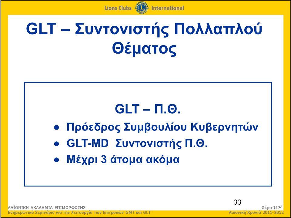 33 GLT – Συντονιστής Πολλαπλού Θέματος ΛΑΪΟΝΙΚΗ ΑΚΑΔΗΜΙΑ ΕΠΙΜΟΡΦΩΣΗΣ Θέμα 117 Α Ενημερωτικό Σεμινάριο για την λειτουργία των Επιτροπών GMT και GLT Λαϊονική Χρονιά 2011-2012 GLT – Π.Θ.