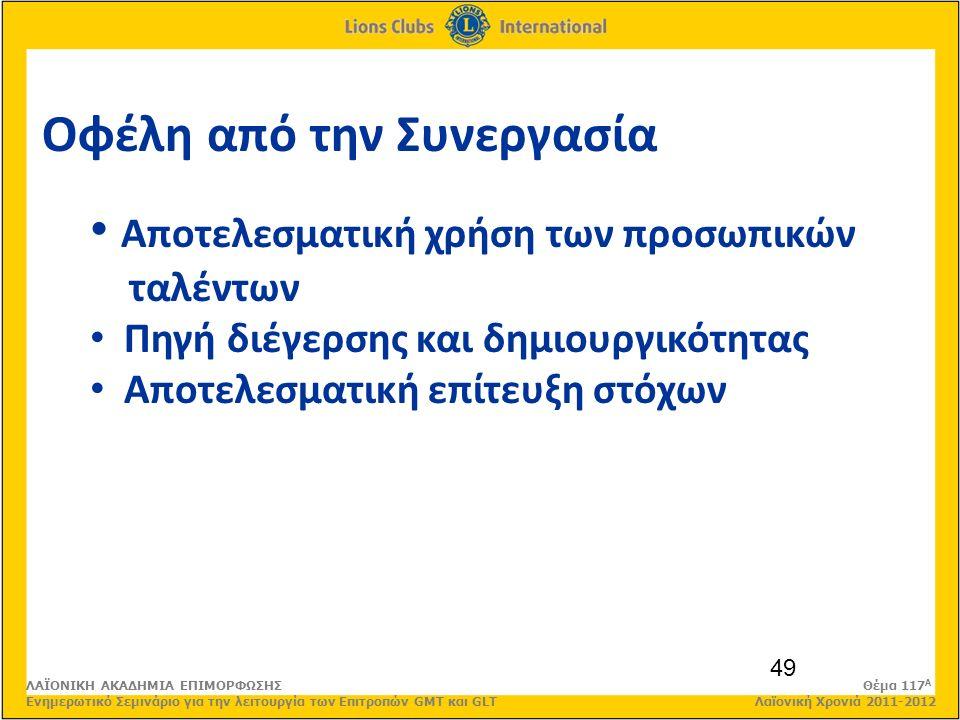 49 Οφέλη από την Συνεργασία Αποτελεσματική χρήση των προσωπικών ταλέντων Πηγή διέγερσης και δημιουργικότητας Αποτελεσματική επίτευξη στόχων ΛΑΪΟΝΙΚΗ ΑΚΑΔΗΜΙΑ ΕΠΙΜΟΡΦΩΣΗΣ Θέμα 117 Α Ενημερωτικό Σεμινάριο για την λειτουργία των Επιτροπών GMT και GLT Λαϊονική Χρονιά 2011-2012