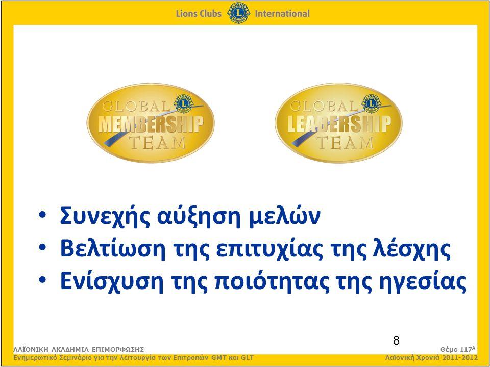 8 Συνεχής αύξηση μελών Βελτίωση της επιτυχίας της λέσχης Ενίσχυση της ποιότητας της ηγεσίας ΛΑΪΟΝΙΚΗ ΑΚΑΔΗΜΙΑ ΕΠΙΜΟΡΦΩΣΗΣ Θέμα 117 Α Ενημερωτικό Σεμινάριο για την λειτουργία των Επιτροπών GMT και GLT Λαϊονική Χρονιά 2011-2012