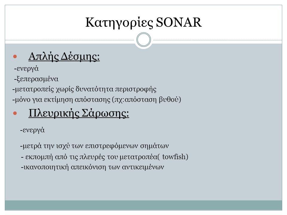 Κατηγορίες SONAR Απλής Δέσμης: -ενεργά -ξεπερασμένα -μετατροπείς χωρίς δυνατότητα περιστροφής -μόνο για εκτίμηση απόστασης (πχ:απόσταση βυθού) Πλευρικής Σάρωσης: -ενεργά -μετρά την ισχύ των επιστρεφόμενων σημάτων - εκπομπή από τις πλευρές του μετατροπέα( towfish) -ικανοποιητική απεικόνιση των αντικειμένων