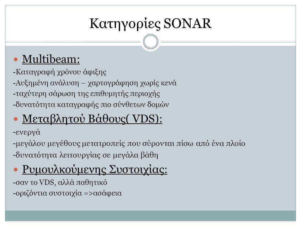 Κατηγορίες SONAR Multibeam: -Καταγραφή χρόνου άφιξης -Αυξημένη ανάλυση – χαρτογράφηση χωρίς κενά -ταχύτερη σάρωση της επιθυμητής περιοχής -δυνατότητα