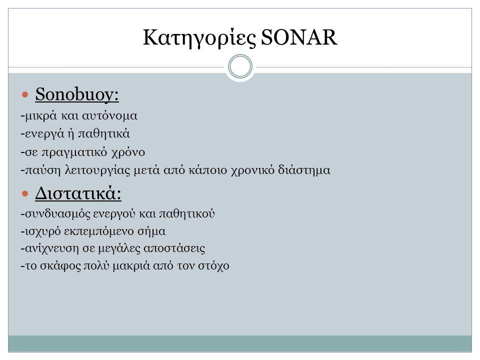 Κατηγορίες SONAR Sonobuoy: -μικρά και αυτόνομα -ενεργά ή παθητικά -σε πραγματικό χρόνο -παύση λειτουργίας μετά από κάποιο χρονικό διάστημα Διστατικά: -συνδυασμός ενεργού και παθητικού -ισχυρό εκπεμπόμενο σήμα -ανίχνευση σε μεγάλες αποστάσεις -το σκάφος πολύ μακριά από τον στόχο