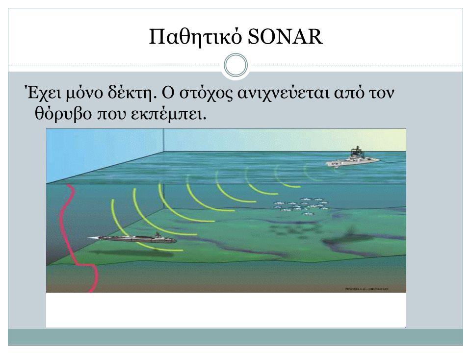 Παθητικό SONAR Έχει μόνο δέκτη. Ο στόχος ανιχνεύεται από τον θόρυβο που εκπέμπει.