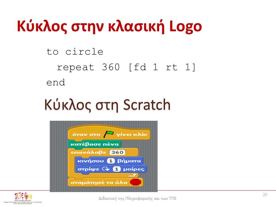 Διδακτική της Πληροφορικής και των ΤΠΕ Κύκλος στην κλασική Logo to circle repeat 360 [fd 1 rt 1] end 20 Κύκλος στη Scratch