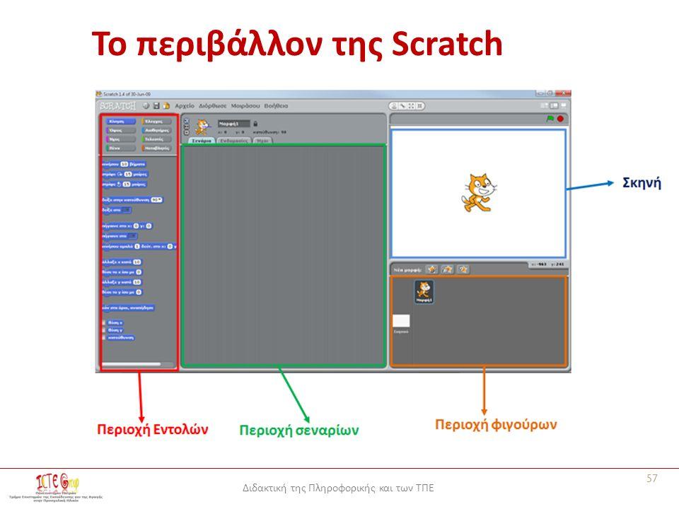 Διδακτική της Πληροφορικής και των ΤΠΕ Το περιβάλλον της Scratch 57