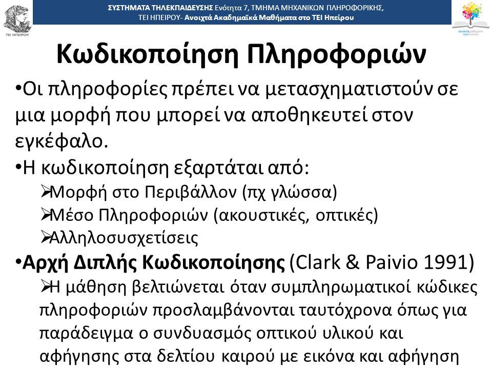 1 -,, ΤΕΙ ΗΠΕΙΡΟΥ - Ανοιχτά Ακαδημαϊκά Μαθήματα στο ΤΕΙ Ηπείρου Κωδικοποίηση Πληροφοριών ΣΥΣΤΗΜΑΤΑ ΤΗΛΕΚΠΑΙΔΕΥΣΗΣ Ενότητα 7, ΤΜΗΜΑ ΜΗΧΑΝΙΚΩΝ ΠΛΗΡΟΦΟΡΙΚΗΣ, ΤΕΙ ΗΠΕΙΡΟΥ- Ανοιχτά Ακαδημαϊκά Μαθήματα στο ΤΕΙ Ηπείρου Οι πληροφορίες πρέπει να μετασχηματιστούν σε μια μορφή που μπορεί να αποθηκευτεί στον εγκέφαλο.
