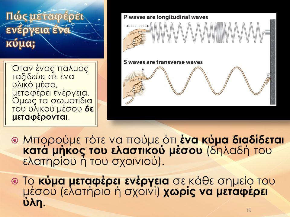 Όταν ένας παλμός ταξιδεύει σε ένα υλικό μέσο, μεταφέρει ενέργεια.