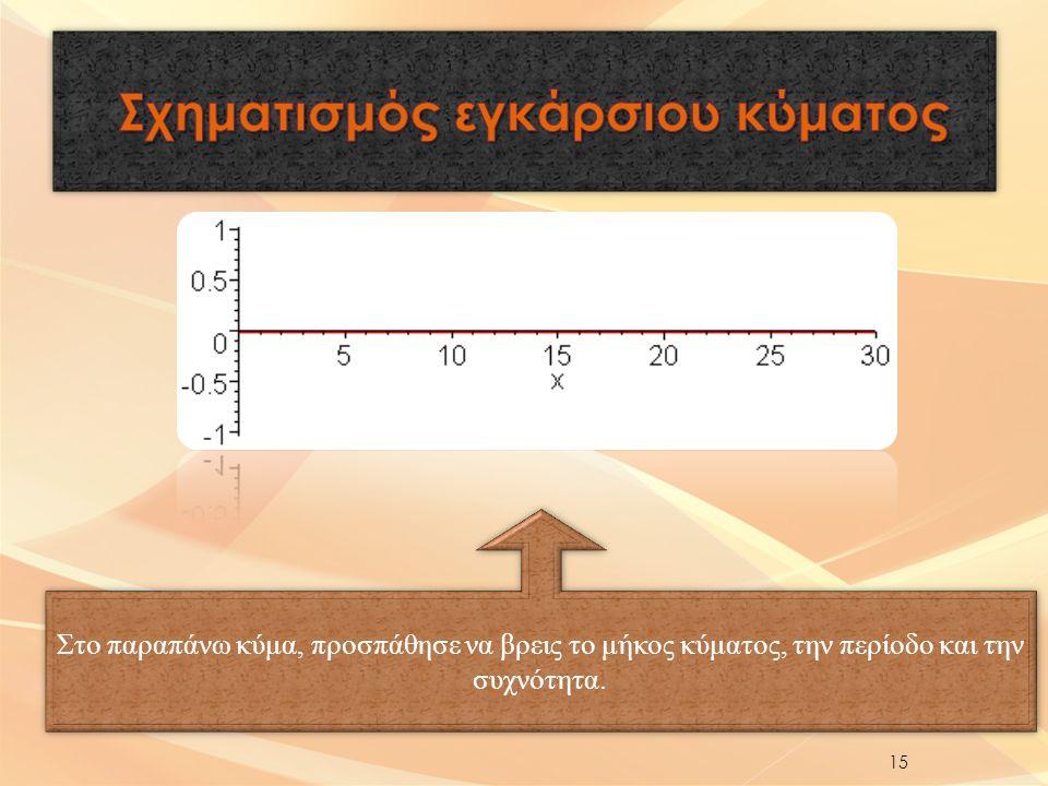 15 Στο παραπάνω κύμα, προσπάθησε να βρεις το μήκος κύματος, την περίοδο και την συχνότητα.