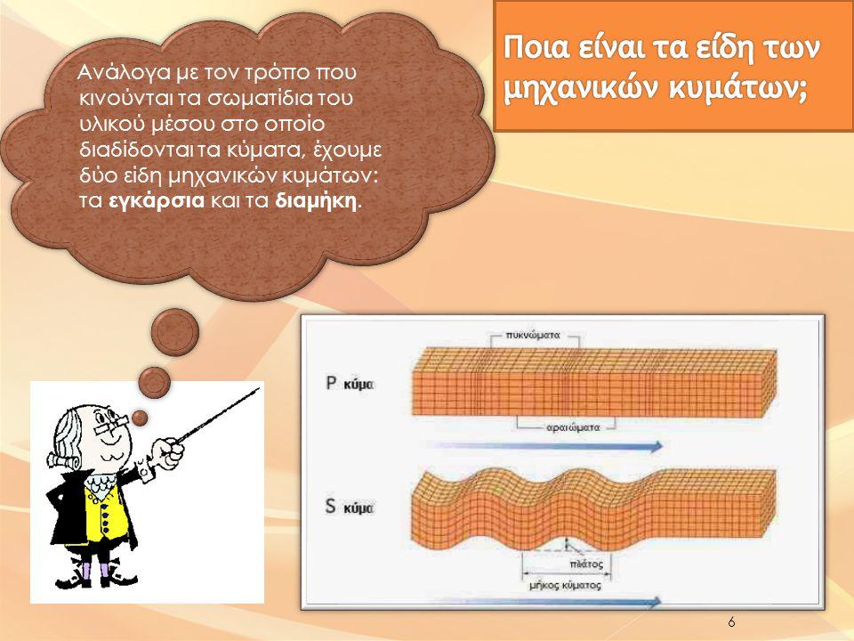 Ανάλογα με τον τρόπο που κινούνται τα σωματίδια του υλικού μέσου στο οποίο διαδίδονται τα κύματα, έχουμε δύο είδη μηχανικών κυμάτων: τα εγκάρσια και τα διαμήκη.