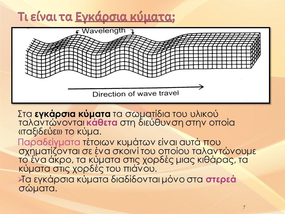 Στα εγκάρσια κύματα τα σωματίδια του υλικού ταλαντώνονται κάθετα στη διεύθυνση στην οποία «ταξιδεύει» το κύμα.