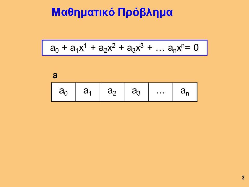 Μαθηματικό Πρόβλημα a a 0 + a 1 x 1 + a 2 x 2 + a 3 x 3 + … a n x n = 0 a0a0 a1a1 a2a2 a3a3 …anan 3