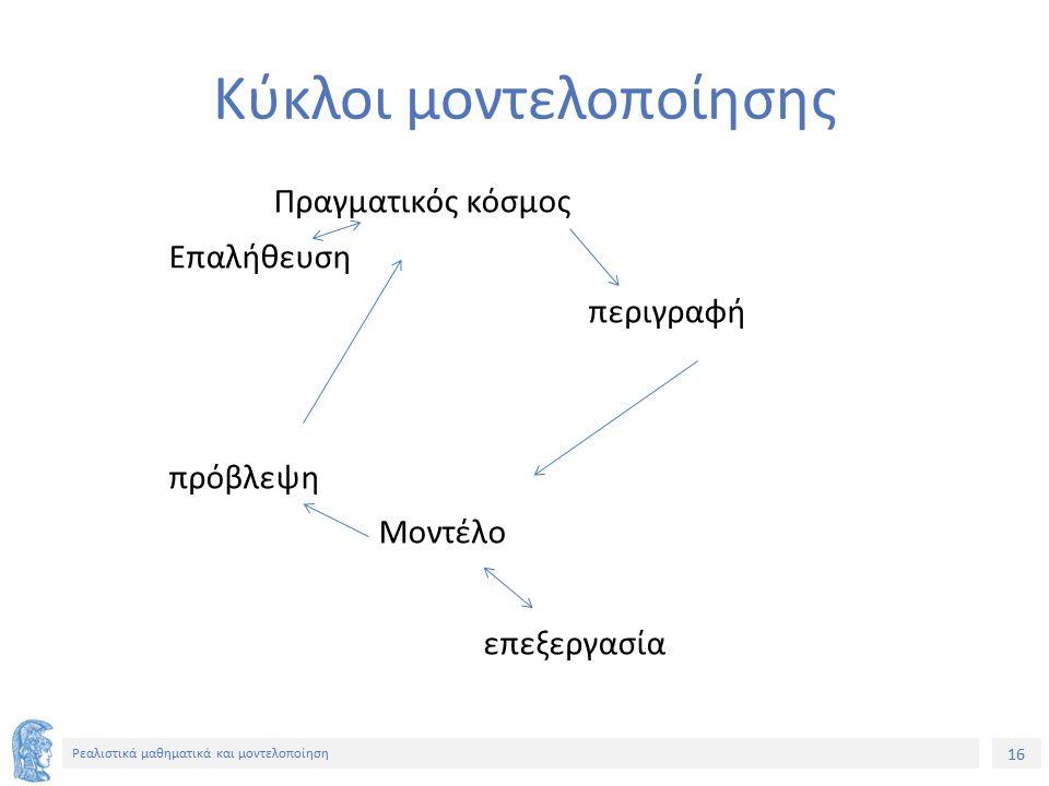 16 Ρεαλιστικά μαθηματικά και μοντελοποίηση Κύκλοι μοντελοποίησης Πραγματικός κόσμος Επαλήθευση περιγραφή πρόβλεψη Μοντέλο επεξεργασία