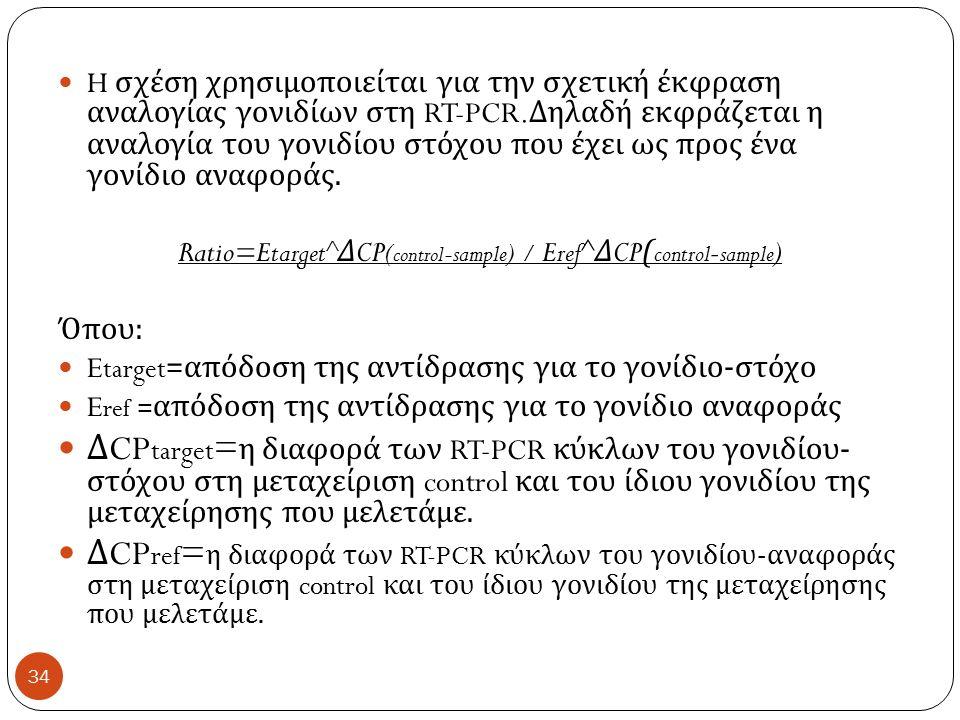 H σχέση χρησιμοποιείται για την σχετική έκφραση αναλογίας γονιδίων στη RT-PCR.