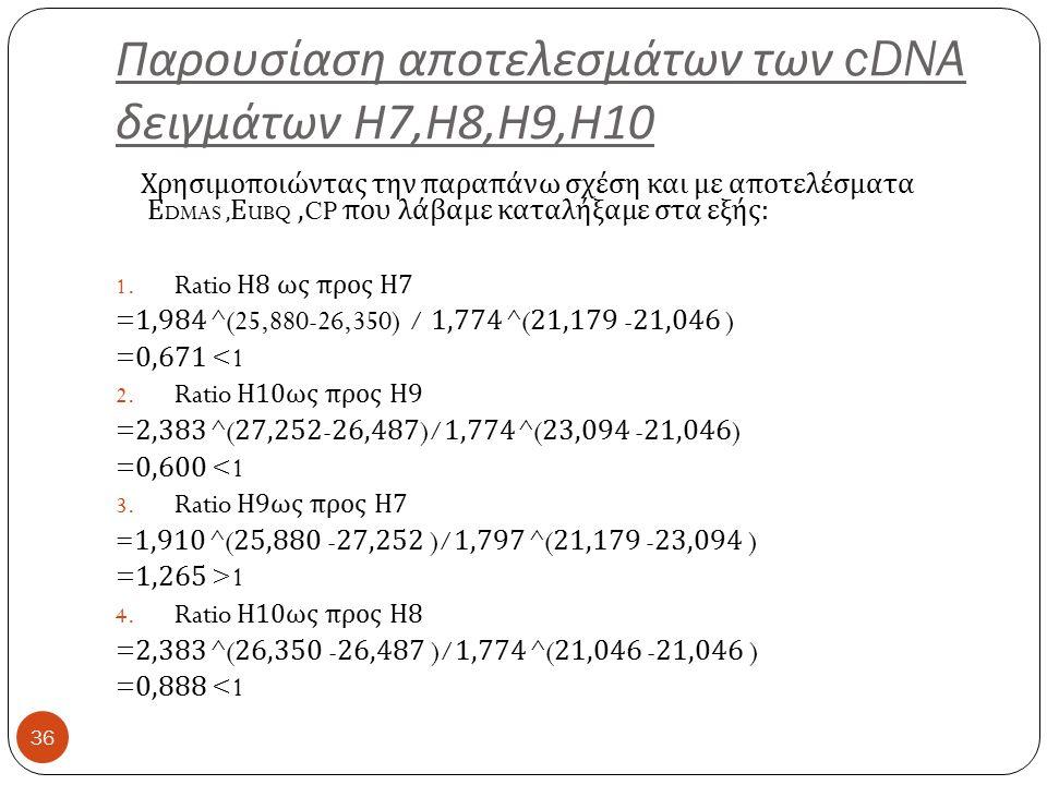 Παρουσίαση αποτελεσμάτων των cDNA δειγμάτων Η 7, Η 8, Η 9, Η 10 Χρησιμοποιώντας την παραπάνω σχέση και με αποτελέσματα Ε DMAS, Ε UBQ,CP που λάβαμε καταλήξαμε στα εξής : 1.