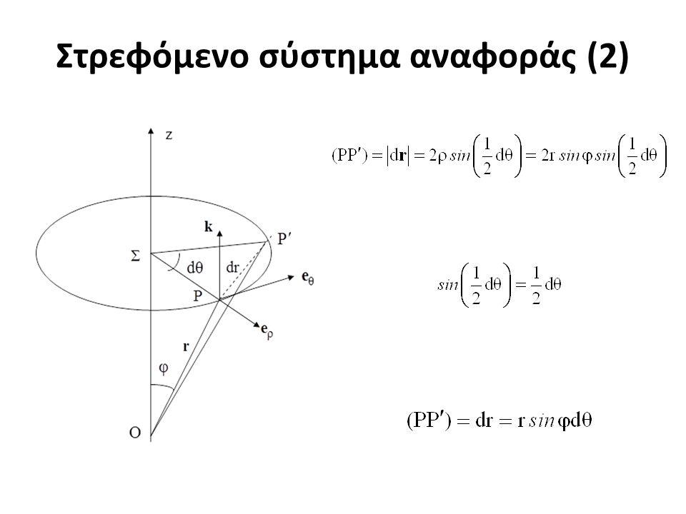 Στρεφόμενο σύστημα αναφοράς (3) Έστω το μοναδιαίο εφαπτομενικό διάνυσμα στον κύκλο (Σ,ρ) στην θέση και το μοναδιαίο διάνυσμα κατά την.