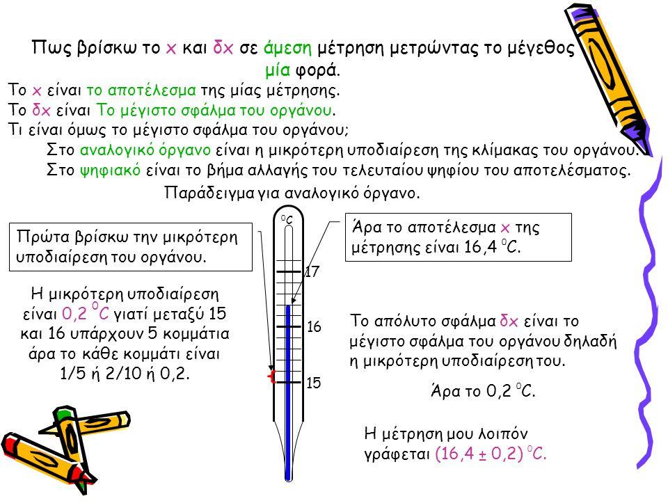 Παράδειγμα για αναλογικό όργανο. 16 15 17 0C0C Το απόλυτο σφάλμα δx είναι το μέγιστο σφάλμα του οργάνου δηλαδή η μικρότερη υποδιαίρεση του. Άρα το 0,2