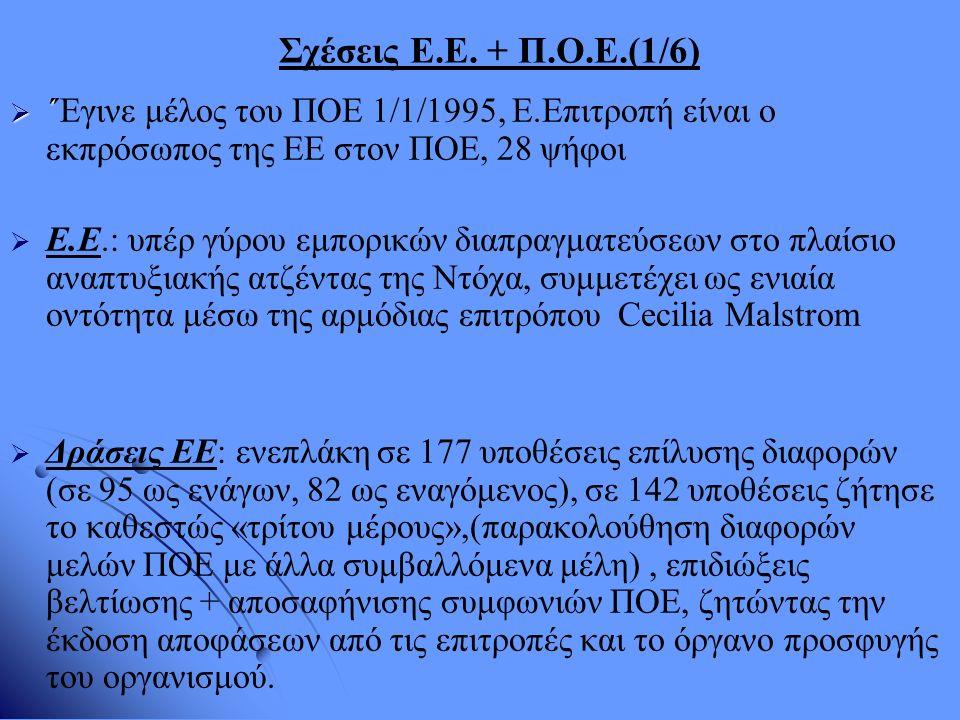 Σχέσεις Ε.Ε. + Π.Ο.Ε.(1/6)  ΄  ΄Έγινε μέλος του ΠΟΕ 1/1/1995, Ε.Επιτροπή είναι ο εκπρόσωπος της ΕΕ στον ΠΟΕ, 28 ψήφοι   Ε.Ε.: υπέρ γύρου εμπορικών