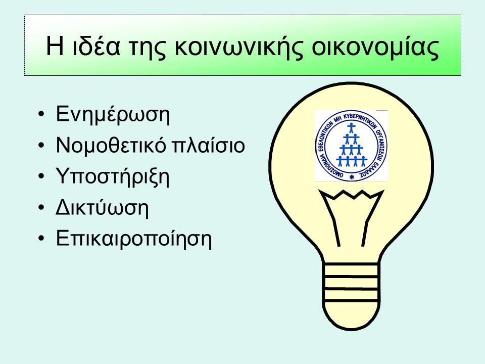 Η ιδέα της κοινωνικής οικονομίας Ενημέρωση Νομοθετικό πλαίσιο Υποστήριξη Δικτύωση Επικαιροποίηση