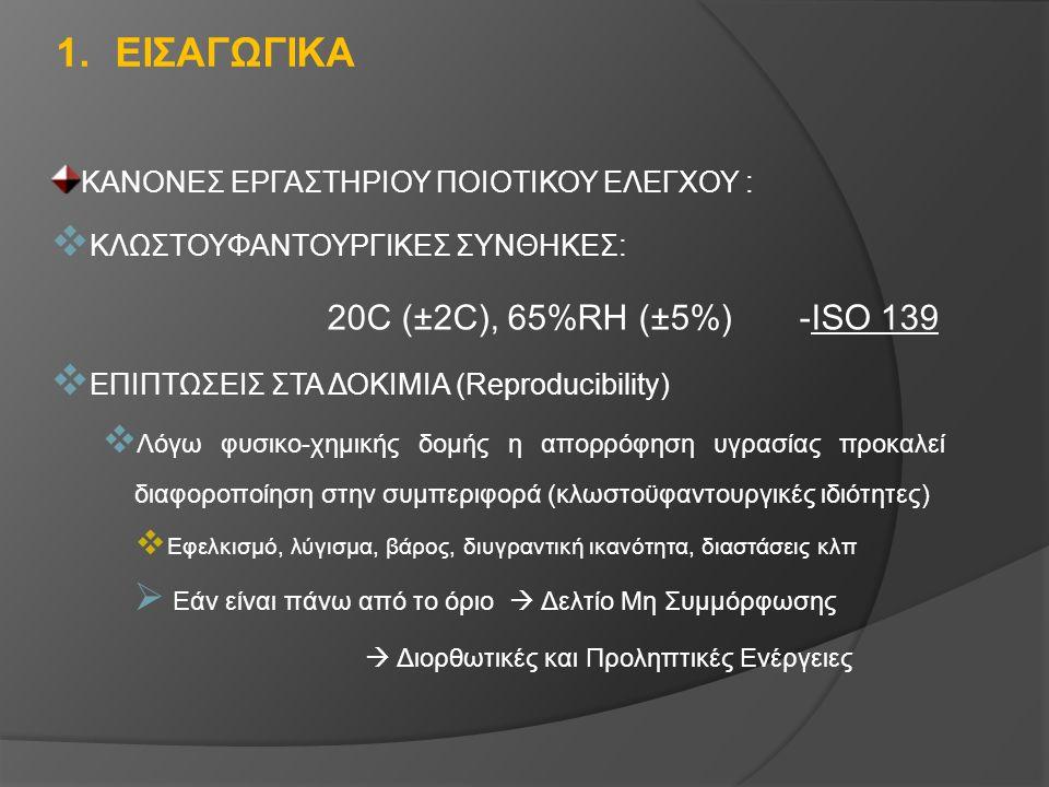 ΚΑΝΟΝΕΣ ΕΡΓΑΣΤΗΡΙΟΥ ΠΟΙΟΤΙΚΟΥ ΕΛΕΓΧΟΥ :  ΚΛΩΣΤΟΥΦΑΝΤΟΥΡΓΙΚΕΣ ΣΥΝΘΗΚΕΣ: 20C (±2C), 65%RH (±5%) -ISO 139  ΕΠΙΠΤΩΣΕΙΣ ΣΤΑ ΔΟΚΙΜΙΑ (Reproducibility)  Λ