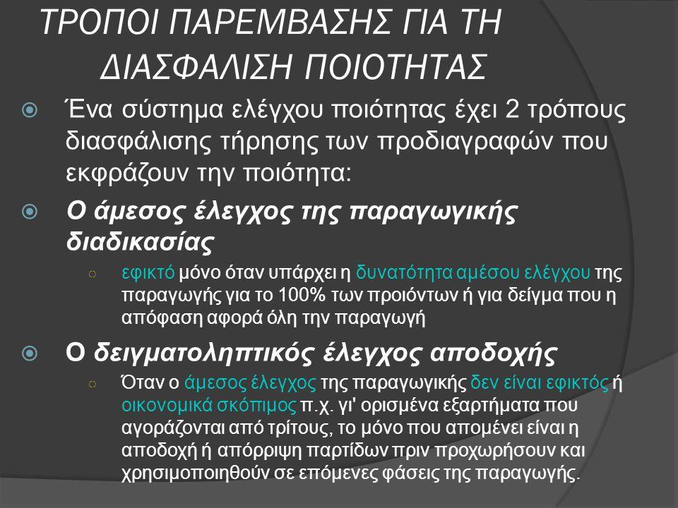 ΚΑΝΟΝΩΝ ΣΤΟ ΕΡΓΑΣΤΗΡΙΟ ΠΟΙΟΤΙΚΟΥ ΕΛΕΓΧΟΥ :  ΕΞΑΕΡΙΣΜΟΣ ΓΙΑ ΧΗΜΙΚΑ ΚΑΙ ΚΑΥΣΗΣ ΑΠΟ ΤΕΣΤ ΒΡΑΔΥΦΛΕΓΙΑΣ ΥΛΙΚΩΝ  ΠΛΑΚΑ ΘΕΡΜΑΝΣΗΣ ΚΑΙ ΌΧΙ ΦΛΟΓΙΣΤΡΟ ΛΟΓΩ ΑΝΑΦΛΕΞΙΜΩΝ ΥΛΙΚΩΝ 1.ΕΙΣΑΓΩΓΙΚΑ