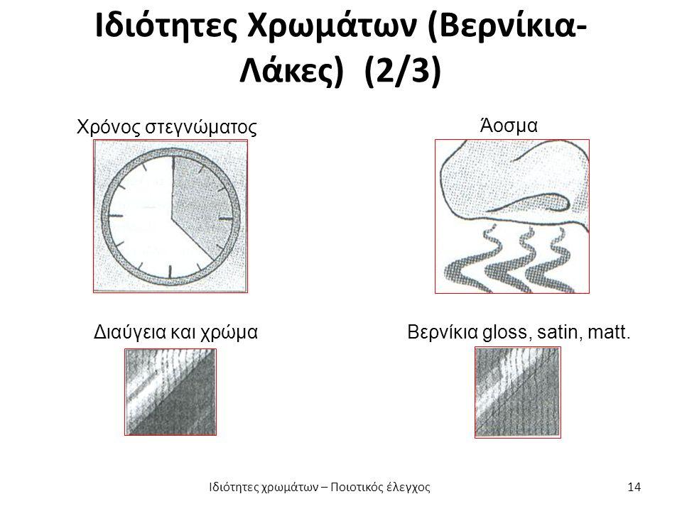 Ιδιότητες Χρωμάτων (Βερνίκια- Λάκες) (2/3) Χρόνος στεγνώματος Διαύγεια και χρώμα Άοσμα Βερνίκια gloss, satin, matt.