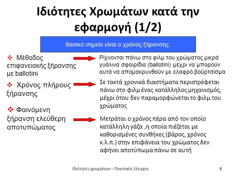 Ιδιότητες Χρωμάτων κατά την εφαρμογή (1/2) Βασικό σημείο είναι ο χρόνος ξήρανσης. Ρίχνονται πάνω στο φιλμ του χρώματος μικρά γυάλινα σφαιρίδια (ballot