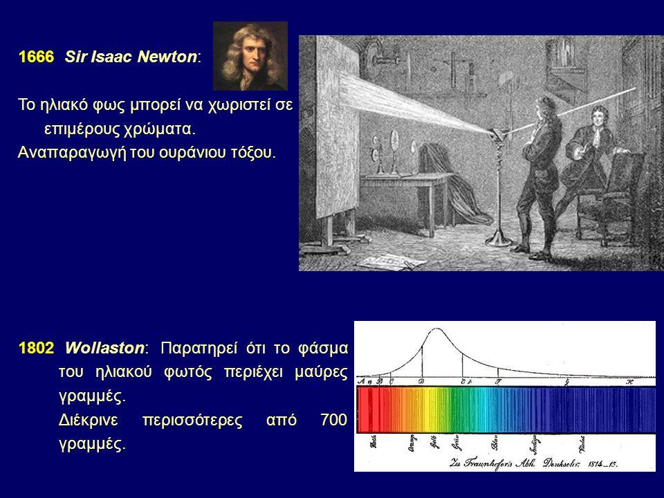 Οι ποιο σημαντικές ΦΠ προέρχονται από φασματικές ταινίες ή γραμμές διαφόρων μορίων και ριζών που συνυπάρχουν ή σχηματίζονται στο χώρο της ατομοποίησης.