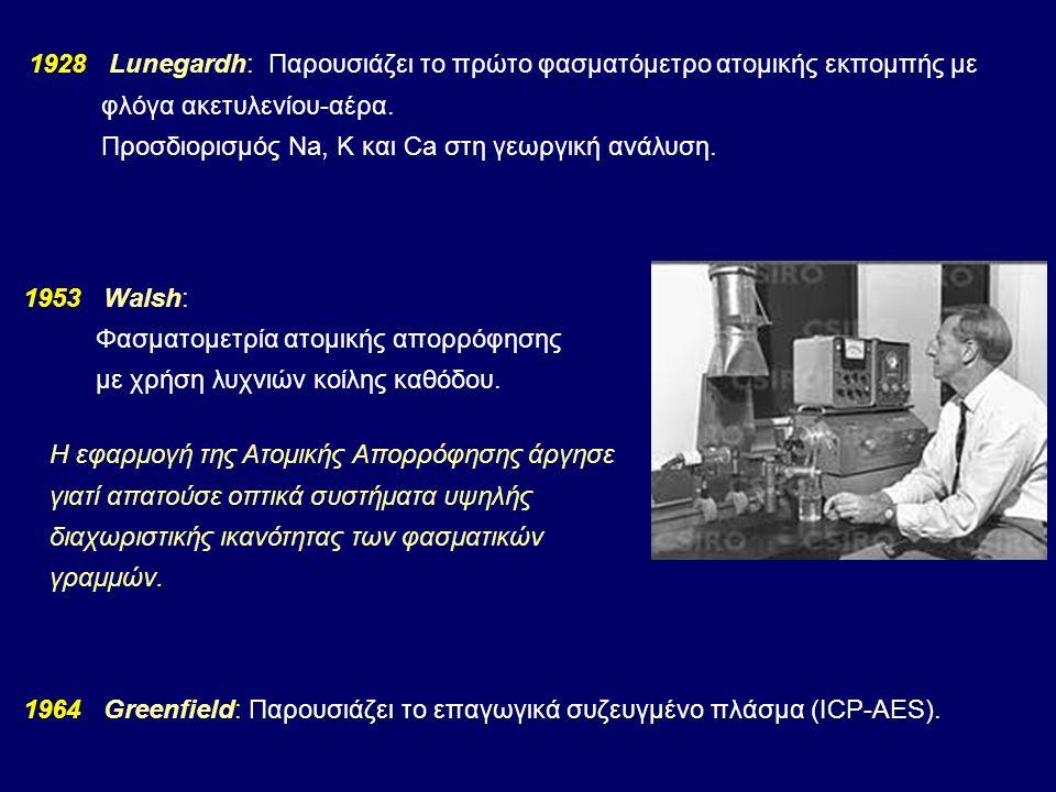 Φασματομετρία Ατομικής Απορρόφησης Οργανολογία Φασματόμετρο ατομικής απορρόφηση απλής δέσμης Λυχνία (με το στοιχείο που θα αναλυθεί Μονοχρωμάτορας (επιλογή μήκος κύματος) Ατομοποιητής με φλόγα (νεφοποιητής, φλόγα) Δείγμα Ανιχνευτής Ανάγνωση