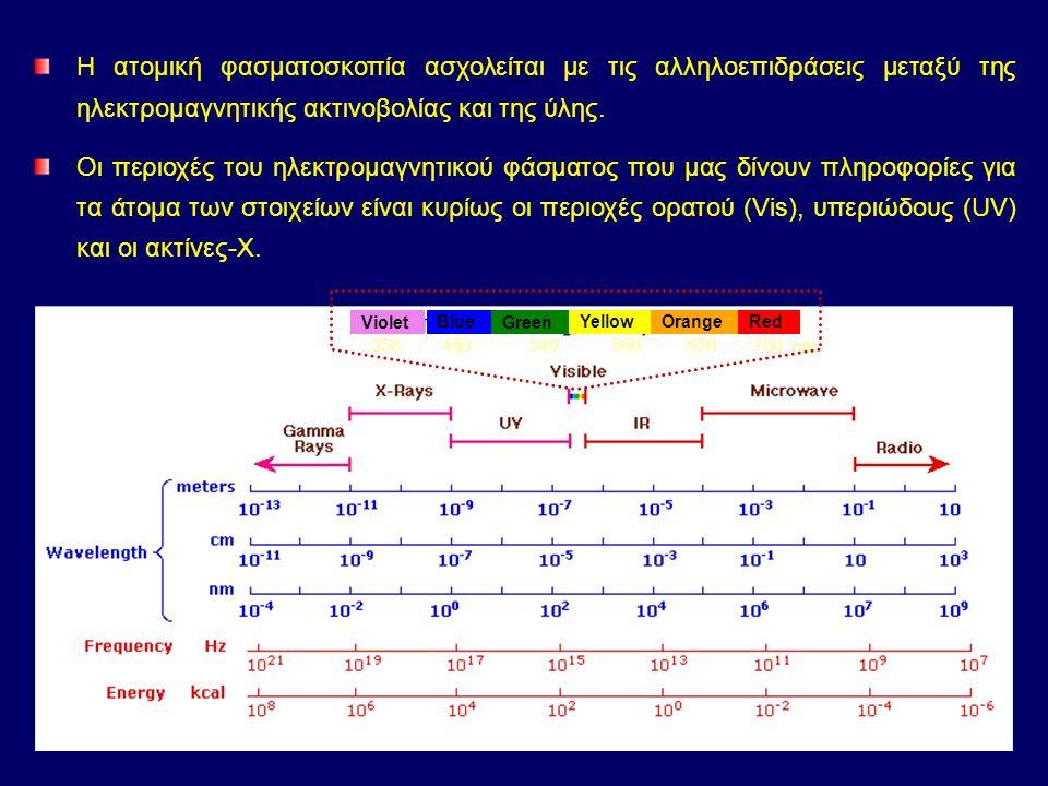 Για τον προσδιορισμό των στοιχείων χρησιμοποιούνται συγκεκριμένες φασματικές γραμμές των φασμάτων εκπομπής, απορρόφησης ή φθορισμού.