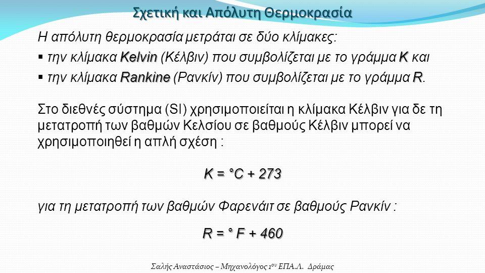 Σαλής Αναστάσιος – Μηχανολόγος 1 ου ΕΠΑ.Λ. Δράμας Σχετική και Απόλυτη Θερμοκρασία Στο διεθνές σύστημα (SI) χρησιμοποιείται η κλίμακα Κέλβιν για δε τη