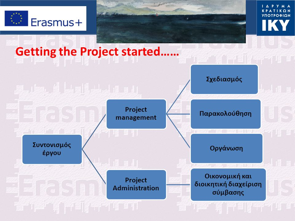 Getting the Project started…… Συντονισμός έργου Project management ΣχεδιασμόςΠαρακολούθησηΟργάνωση Project Administration Οικονομική και διοικητική δι