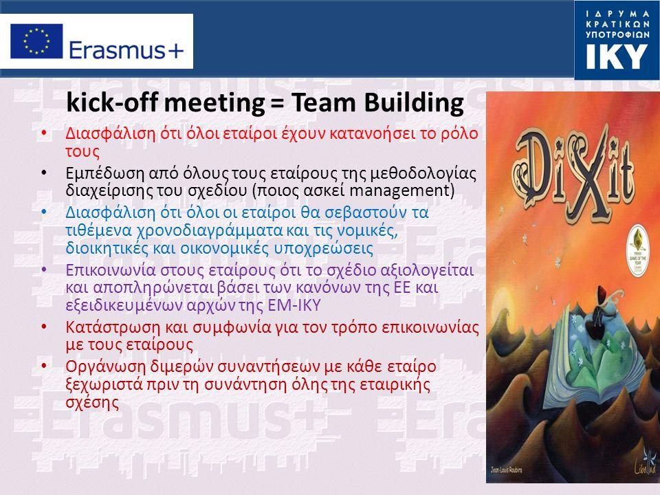 kick-off meeting = Team Building Διασφάλιση ότι όλοι εταίροι έχουν κατανοήσει το ρόλο τους Εμπέδωση από όλους τους εταίρους της μεθοδολογίας διαχείρισ