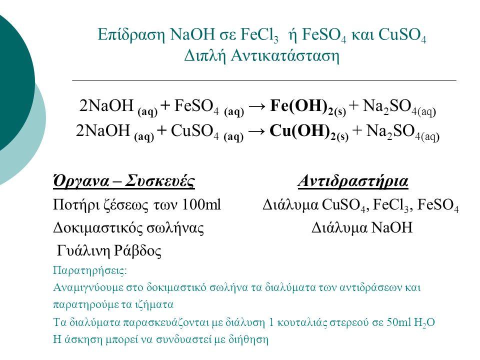 Επίδραση NaOH σε FeCl 3 ή FeSO 4 και CuSO 4 Διπλή Αντικατάσταση 2ΝaOH (aq) + FeSO 4 (aq) → Fe(OH) 2(s) + Na 2 SO 4(aq) 2ΝaOH (aq) + CuSO 4 (aq) → Cu(OH) 2(s) + Na 2 SO 4(aq) Όργανα – Συσκευές Αντιδραστήρια Ποτήρι ζέσεως των 100ml Διάλυμα CuSO 4, FeCl 3, FeSO 4 Δοκιμαστικός σωλήνας Διάλυμα ΝaOH Γυάλινη Ράβδος Παρατηρήσεις: Αναμιγνύουμε στο δοκιμαστικό σωλήνα τα διαλύματα των αντιδράσεων και παρατηρούμε τα ιζήματα Τα διαλύματα παρασκευάζονται με διάλυση 1 κουταλιάς στερεού σε 50ml H 2 O Η άσκηση μπορεί να συνδυαστεί με διήθηση