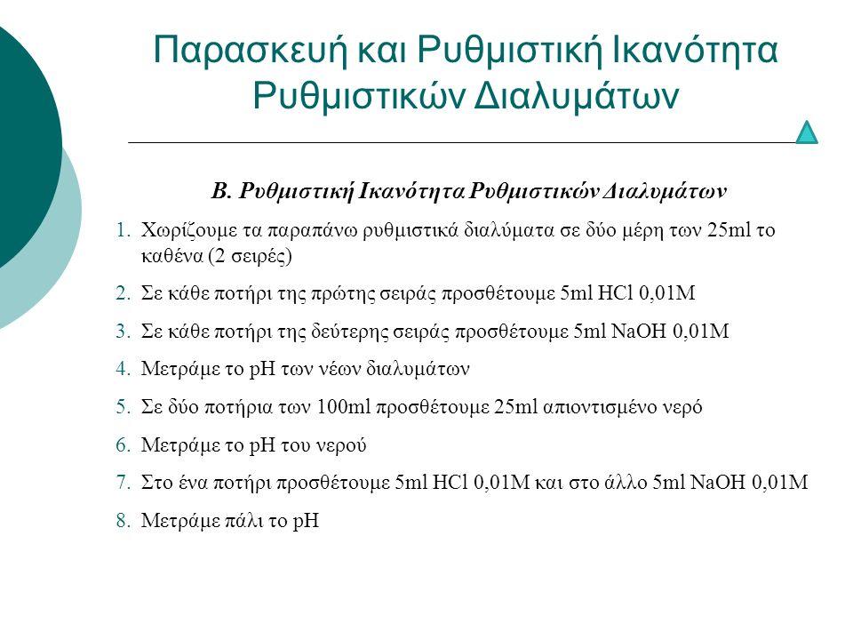 Παρασκευή και Ρυθμιστική Ικανότητα Ρυθμιστικών Διαλυμάτων Β.