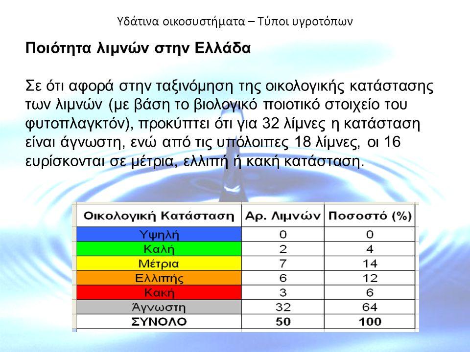 Υδάτινα οικοσυστήματα – Τύποι υγροτόπων Ποιότητα λιμνών στην Ελλάδα Σε ότι αφορά στην ταξινόμηση της οικολογικής κατάστασης των λιμνών (με βάση το βιολογικό ποιοτικό στοιχείο του φυτοπλαγκτόν), προκύπτει ότι για 32 λίμνες η κατάσταση είναι άγνωστη, ενώ από τις υπόλοιπες 18 λίμνες, οι 16 ευρίσκονται σε μέτρια, ελλιπή ή κακή κατάσταση.